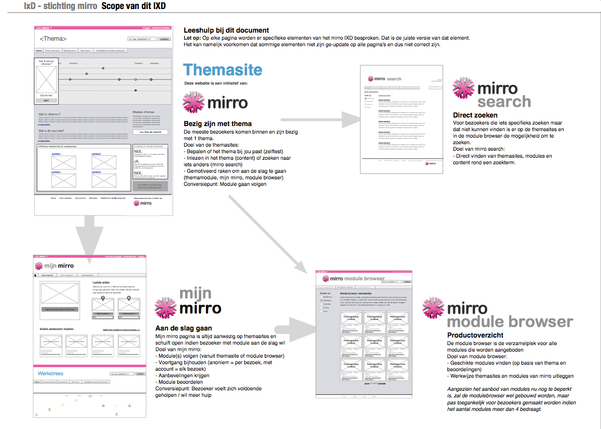 This is the strategic structure of the mirro initiative.