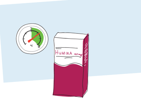 Explanimation 1 explains how the medicine should be used, for instance between which temperatures it should be kept.